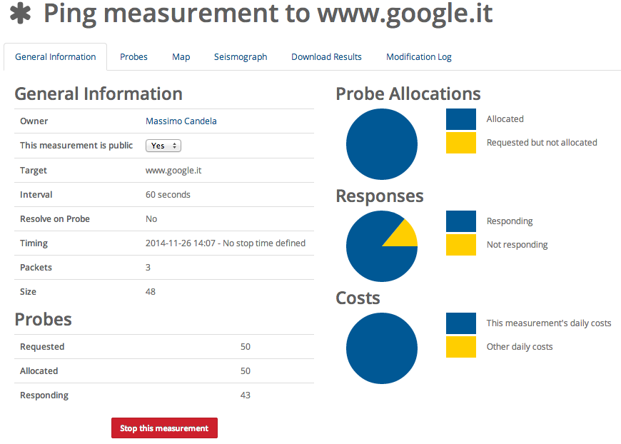 The measurement information page
